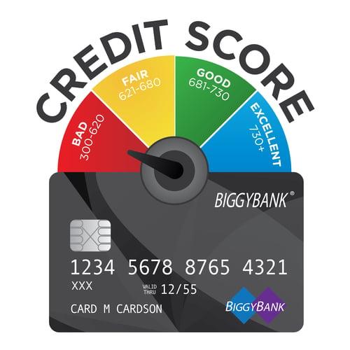 CreditScoreComparisonWheel