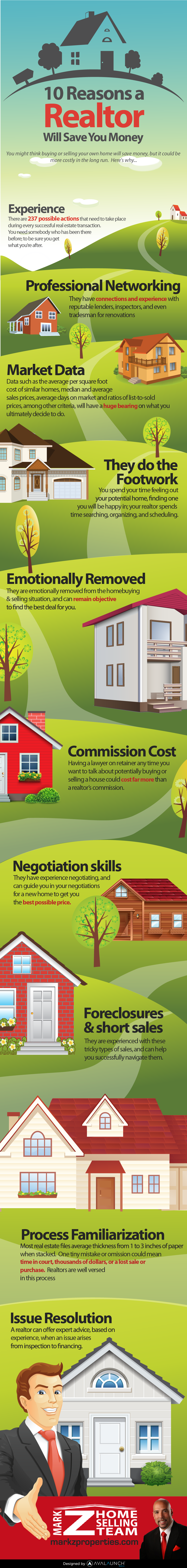 Infographic--10 reasons realtor save you money