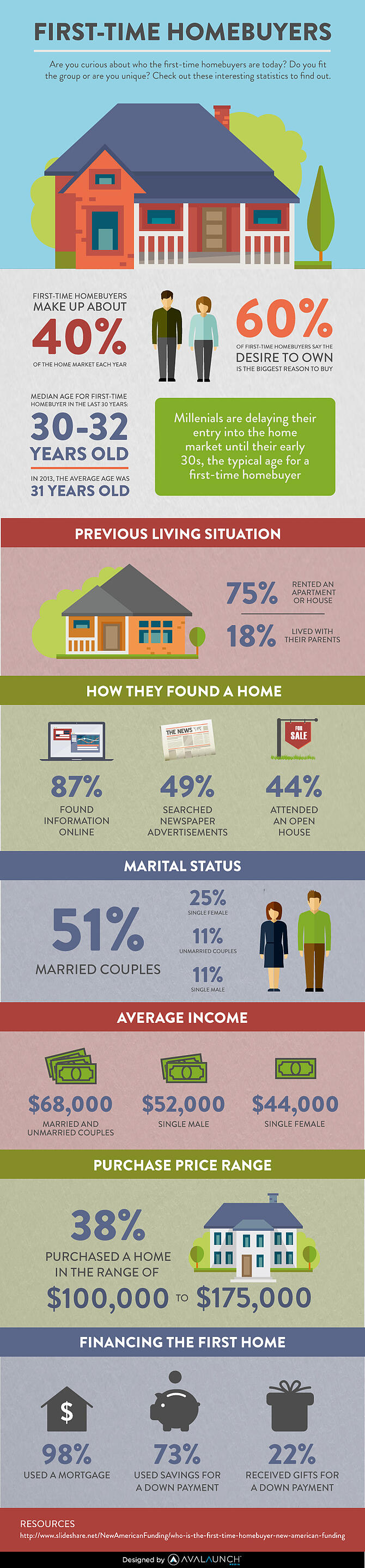 Unbranded_First-Homebuyers (1)