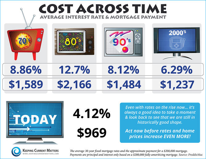 cost-across-the-decades-1500_1941