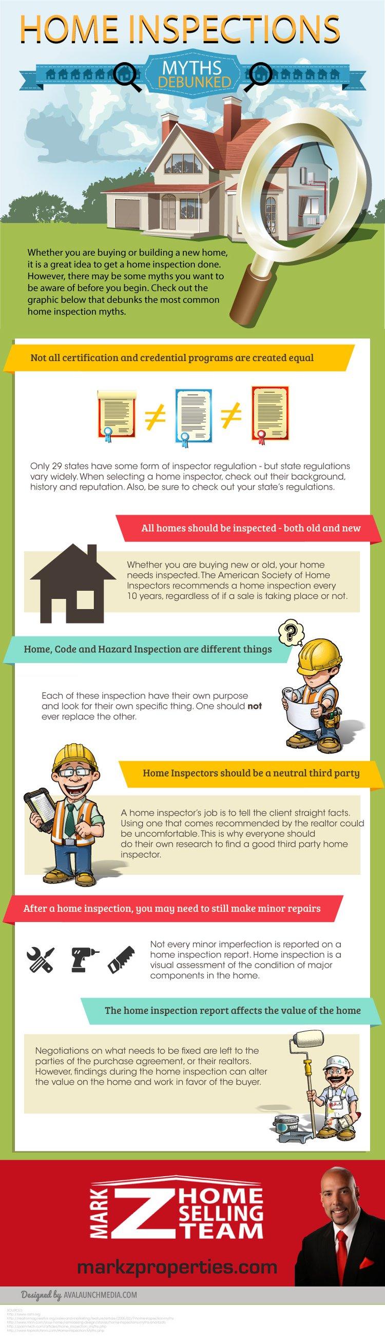 home_inspection_myths_2779