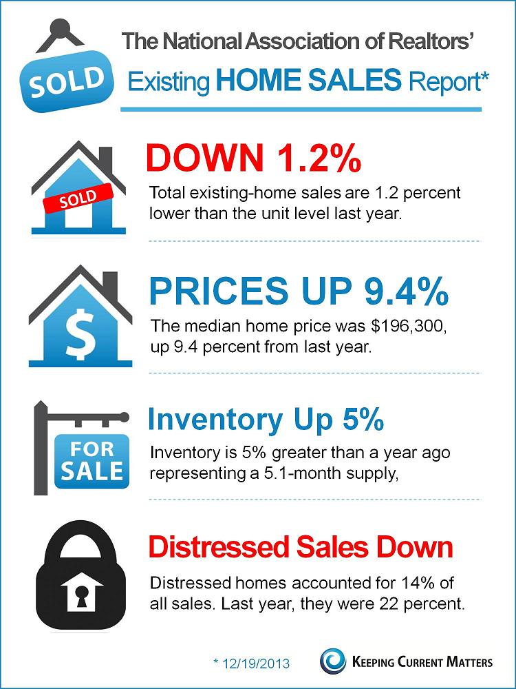 metro-detroit-real-estate-infographic-mark-z
