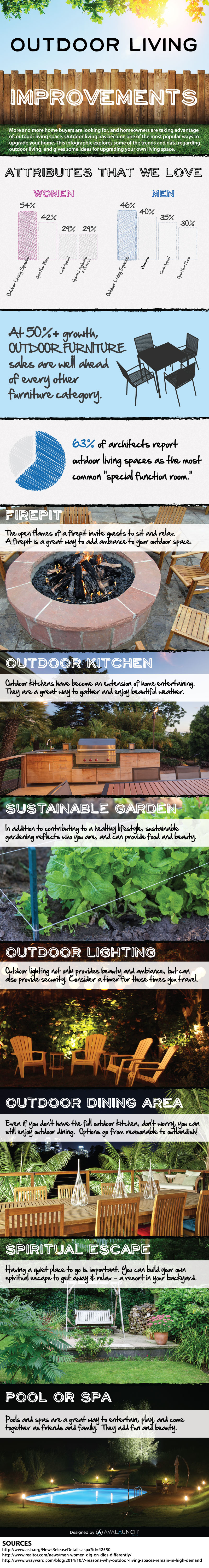 outdoor-living-improvements-avalaunch (1)