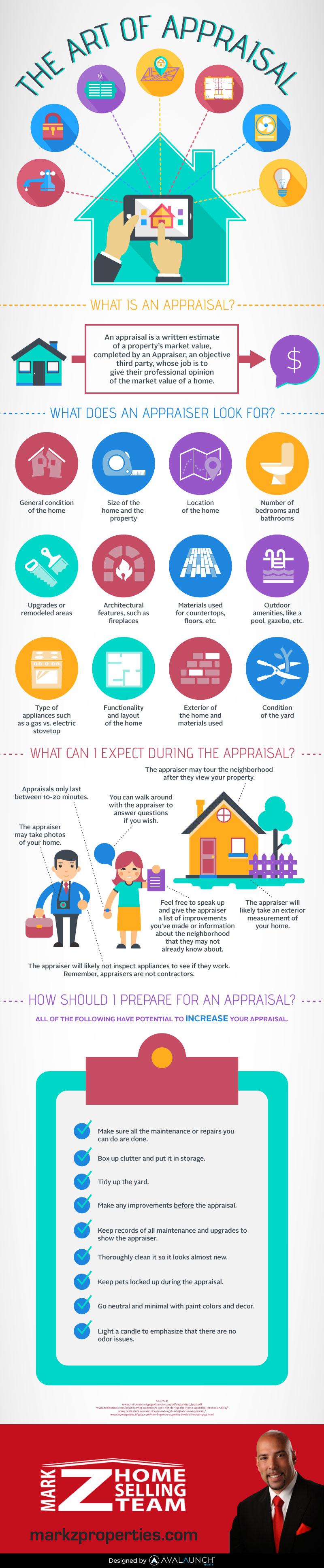 Art of Appraisal Branded